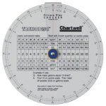 Tachodisc Checker