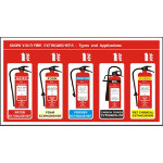 Standard Photoluminescent Fire Fighting Signs