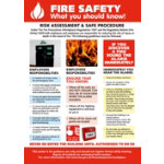 Health Safety Poster Fire Risk