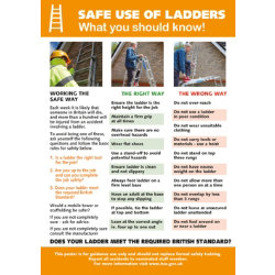 Safe Use of Ladders Health and Safety poster