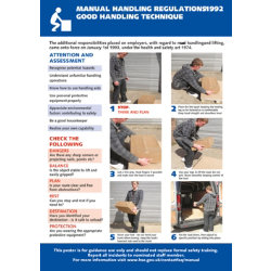 Health & Safety Laminated Manual Handling Poster A2 (594 X 420mm)