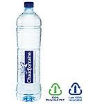 Chaudfontaine Mineraalwater Blauw 6 Flessen à 1.5 L