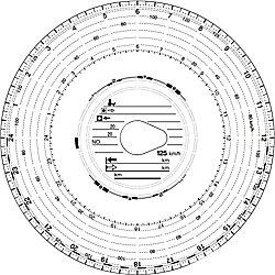 RNK Diagrammscheibe 125 Weiß/Rot 100 Stück 3100
