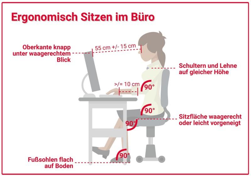 Grafische Darstellung zum ergonomischen Sitzen im Büro