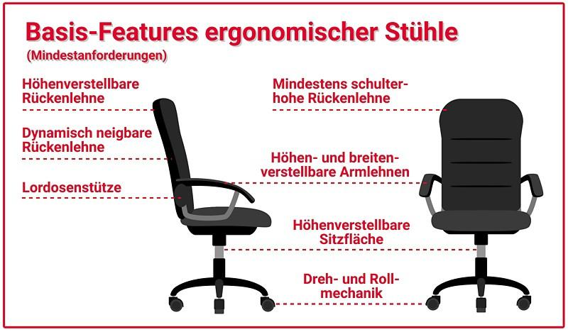 Basis-Features ergonomischer Stühle